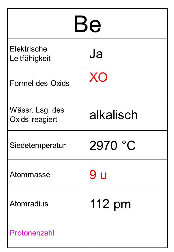 Be Elektrische Leitfähigkeit Ja Formel des Oxids XO Wässr. Lsg. des Oxids reagiert alkalisch Siedetemperatur 2970 °C Atommasse 9 u Atomradius 112 pm P