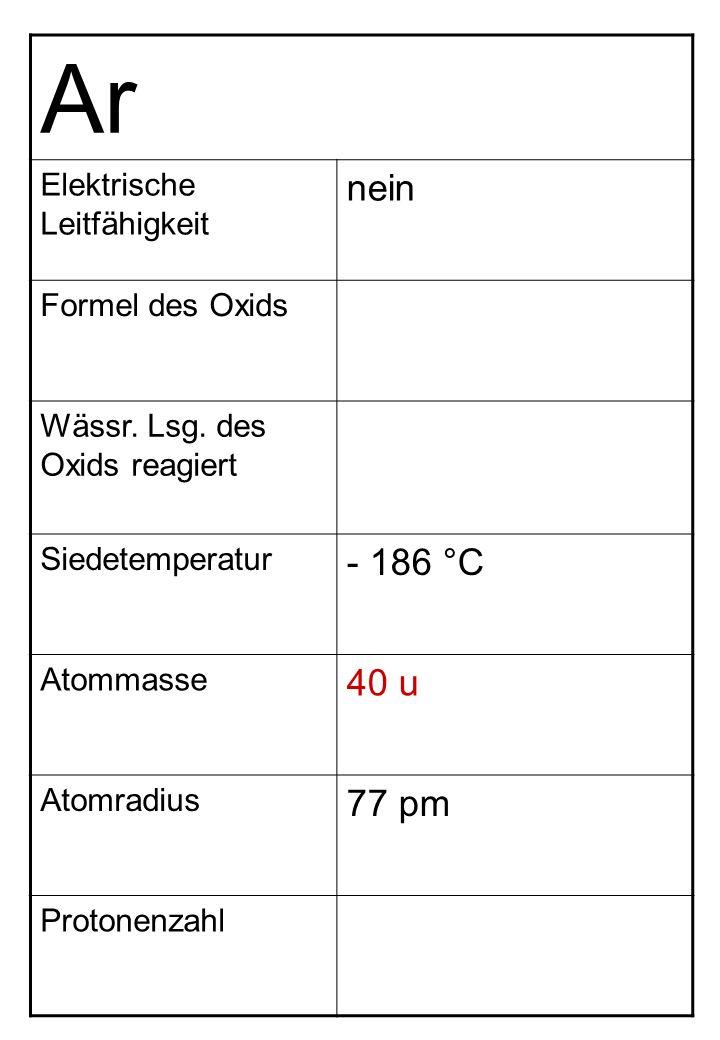 Ar Elektrische Leitfähigkeit nein Formel des Oxids Wässr. Lsg. des Oxids reagiert Siedetemperatur - 186 °C Atommasse 40 u Atomradius 77 pm Protonenzah
