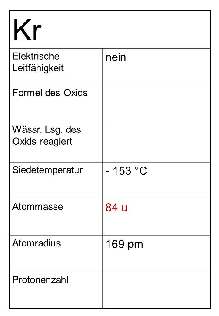 Kr Elektrische Leitfähigkeit nein Formel des Oxids Wässr. Lsg. des Oxids reagiert Siedetemperatur - 153 °C Atommasse 84 u Atomradius 169 pm Protonenza