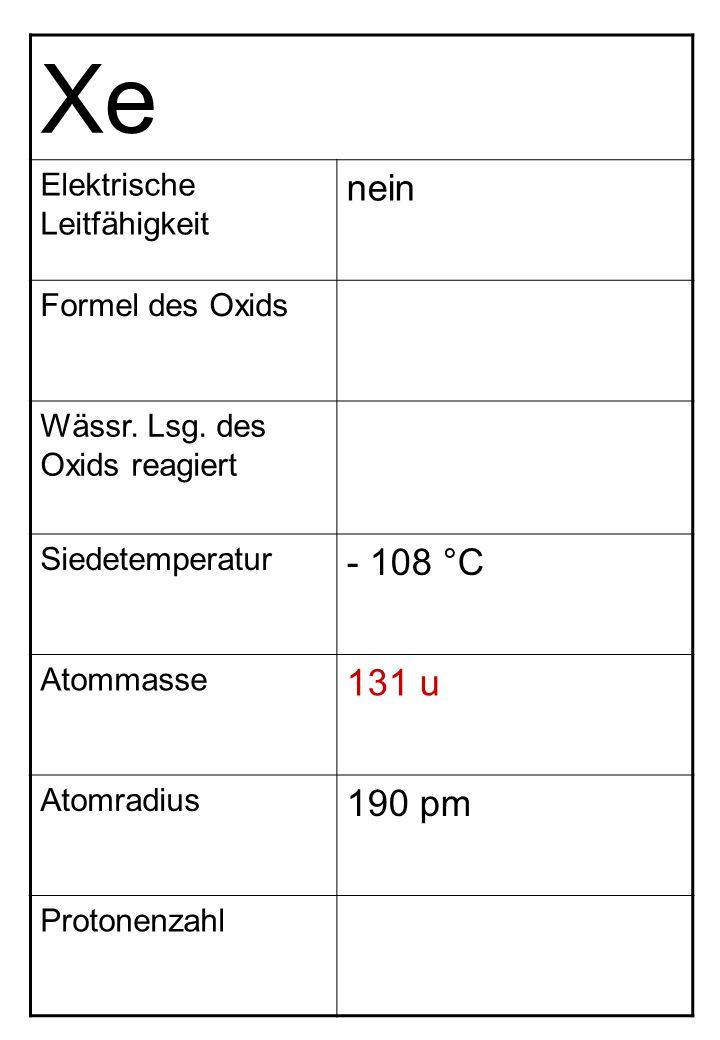 Xe Elektrische Leitfähigkeit nein Formel des Oxids Wässr. Lsg. des Oxids reagiert Siedetemperatur - 108 °C Atommasse 131 u Atomradius 190 pm Protonenz
