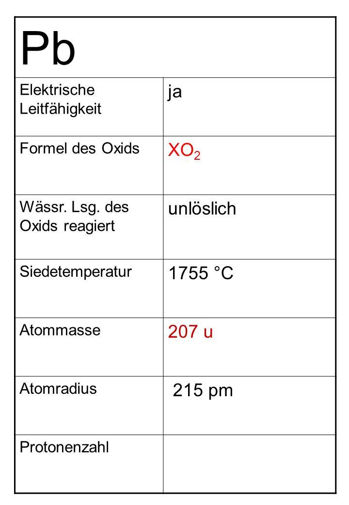 Pb Elektrische Leitfähigkeit ja Formel des Oxids XO 2 Wässr. Lsg. des Oxids reagiert unlöslich Siedetemperatur 1755 °C Atommasse 207 u Atomradius 215