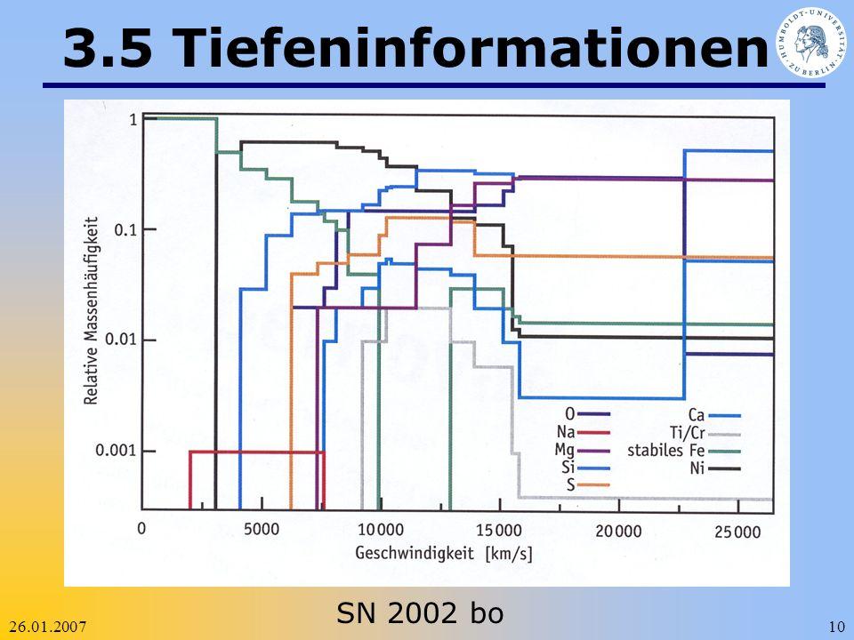 26.01.200710 3.5 Tiefeninformationen SN 2002 bo