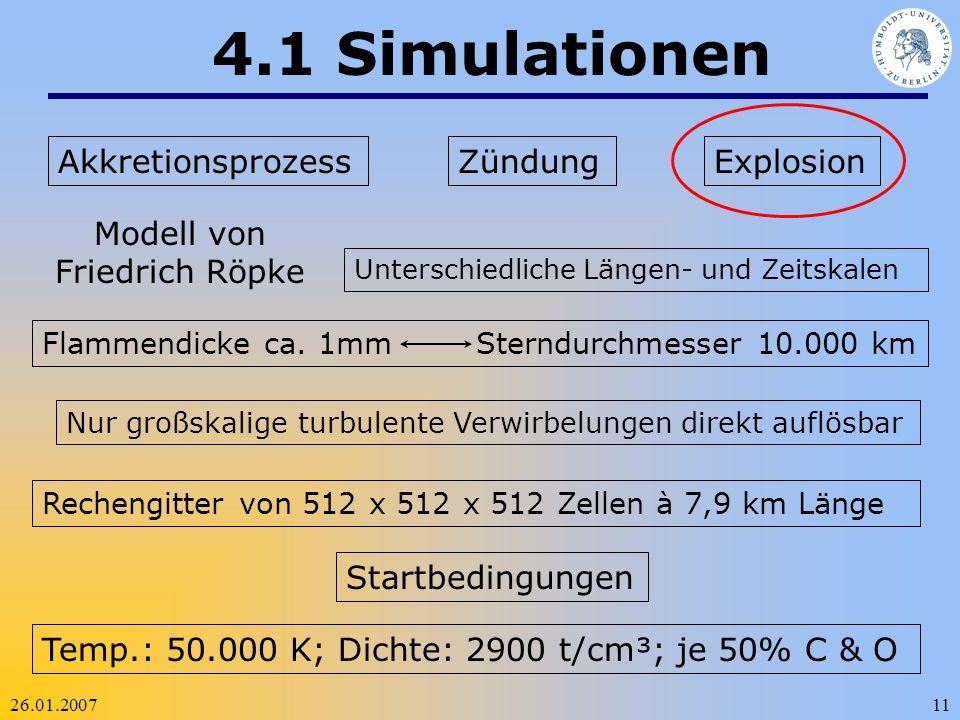 26.01.200711 4.1 Simulationen Unterschiedliche Längen- und Zeitskalen AkkretionsprozessZündungExplosion Flammendicke ca. 1mm Sterndurchmesser 10.000 k