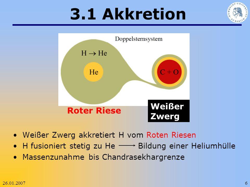 26.01.20076 3.1 Akkretion Weißer Zwerg akkretiert H vom Roten Riesen H fusioniert stetig zu He Bildung einer Heliumhülle Massenzunahme bis Chandrasekh