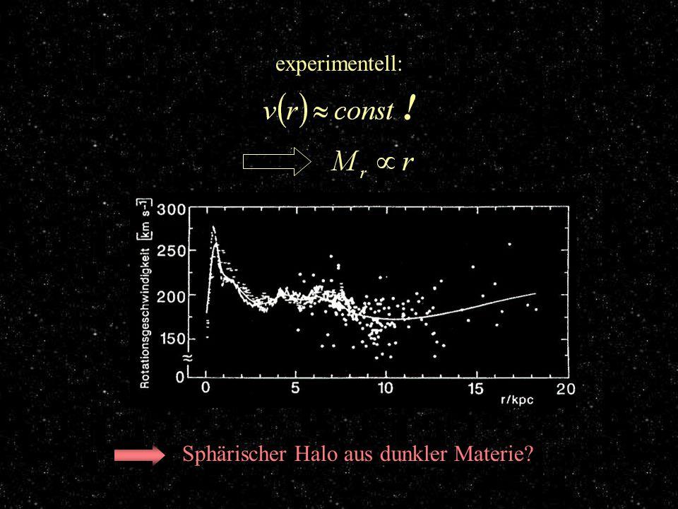 experimentell: ! Experimentell Sphärischer Halo aus dunkler Materie?