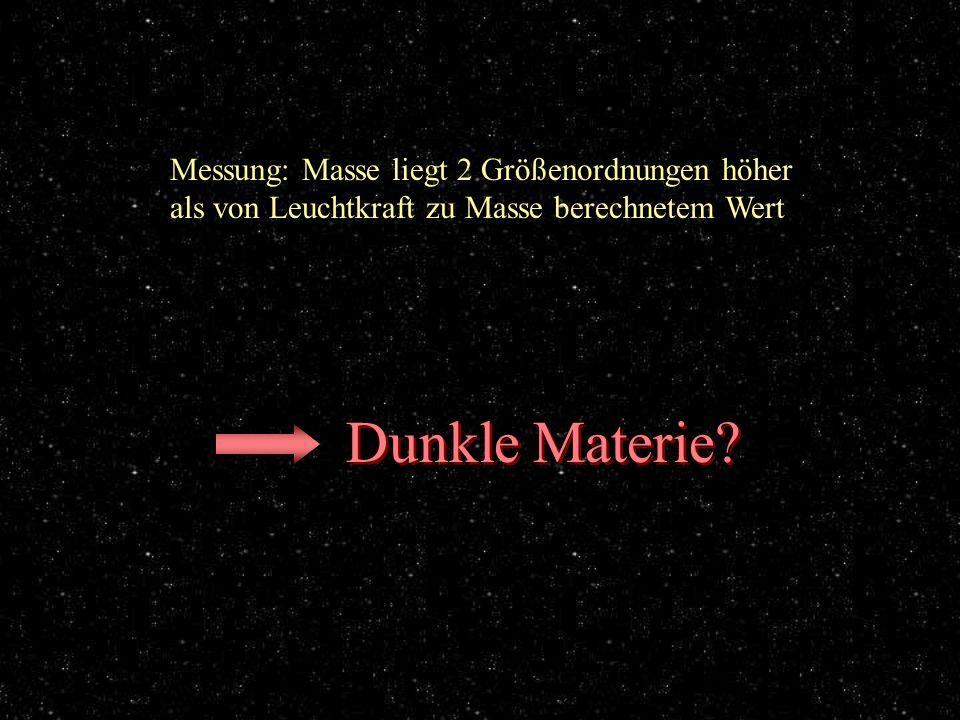 Messung Messung: Masse liegt 2 Größenordnungen höher als von Leuchtkraft zu Masse berechnetem Wert Dunkle Materie?