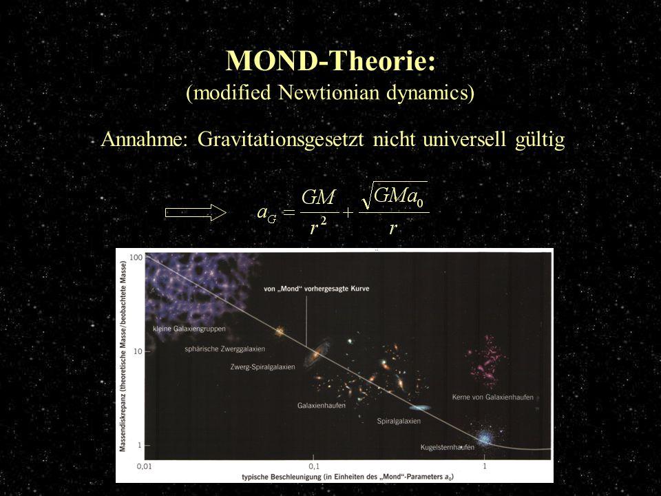 MOND-Theorie MOND-Theorie: Annahme: Gravitationsgesetzt nicht universell gültig (modified Newtionian dynamics)