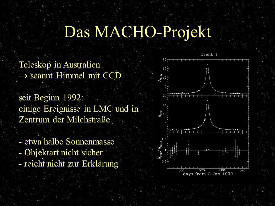 Das MACHO-Projekt Teleskop in Australien scannt Himmel mit CCD seit Beginn 1992: einige Ereignisse in LMC und in Zentrum der Milchstraße - etwa halbe