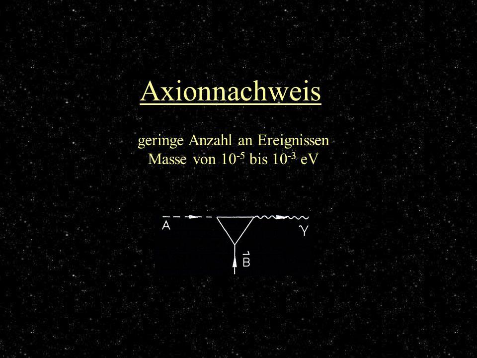 Axionnachweis geringe Anzahl an Ereignissen Masse von 10 -5 bis 10 -3 eV