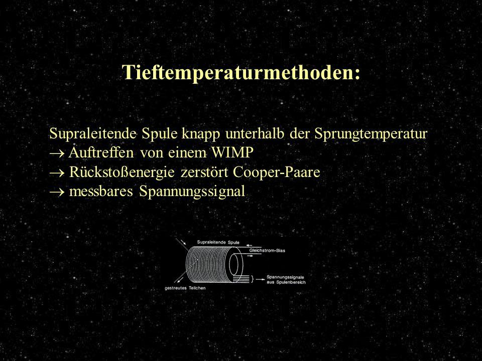 Tieftemperaturmethoden Tieftemperaturmethoden: Supraleitende Spule knapp unterhalb der Sprungtemperatur Auftreffen von einem WIMP Rückstoßenergie zers