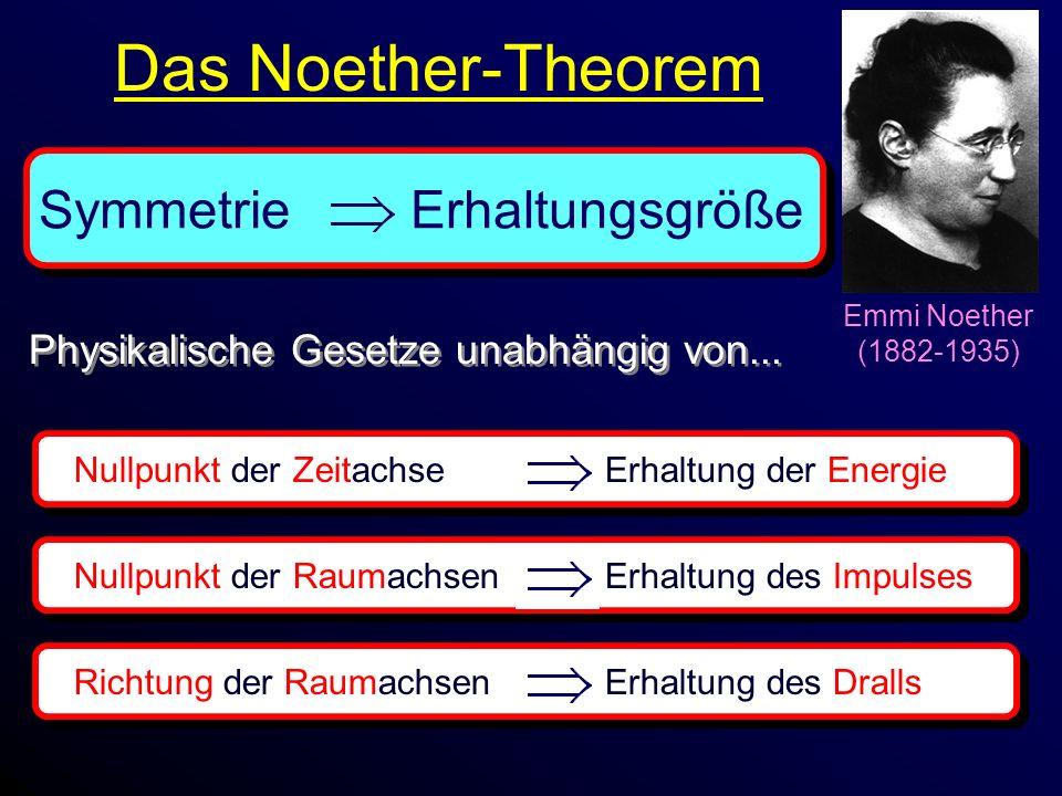 Das Noether-Theorem Emmi Noether (1882-1935) Symmetrie Erhaltungsgröße Physikalische Gesetze unabhängig von...
