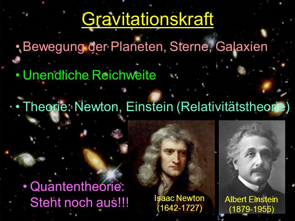 Gravitationskraft Bewegung der Planeten, Sterne, Galaxien Unendliche Reichweite Theorie: Newton, Einstein (Relativitätstheorie) Quantentheorie: Steht noch aus!!.