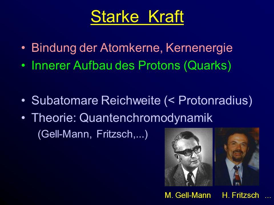 Starke Kraft Bindung der Atomkerne, Kernenergie Innerer Aufbau des Protons (Quarks) Subatomare Reichweite (< Protonradius) Theorie: Quantenchromodynamik (Gell-Mann, Fritzsch,...) M.