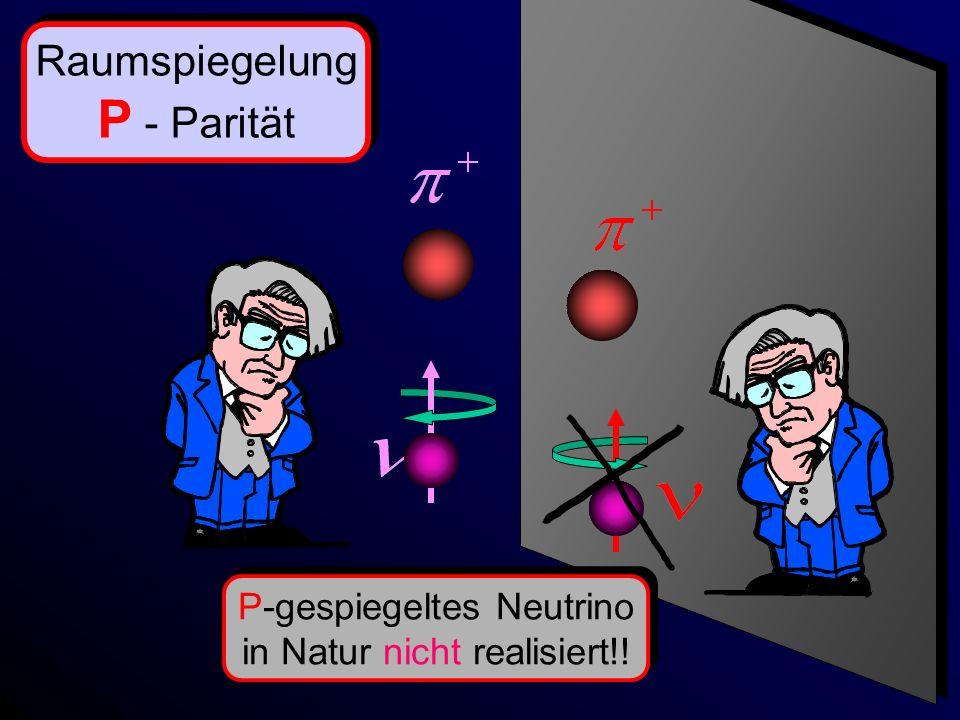 Raumspiegelung P - Parität Raumspiegelung P - Parität P-gespiegeltes Neutrino in Natur nicht realisiert!.