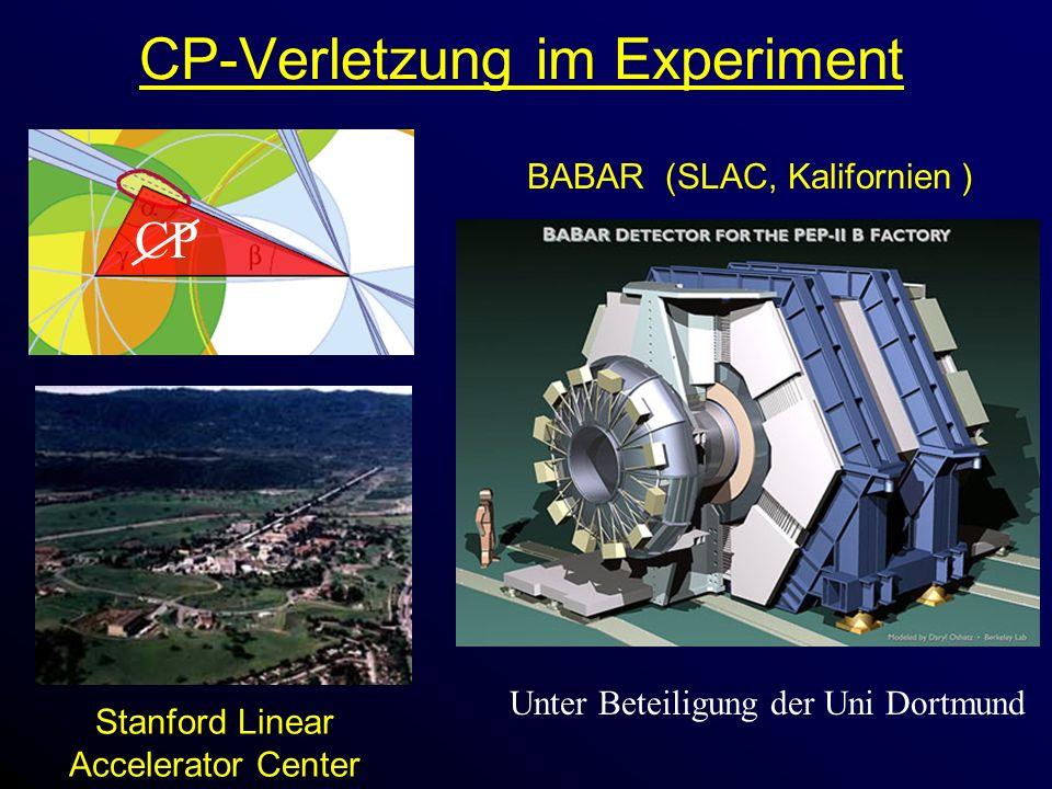 CP-Verletzung im Experiment BABAR (SLAC, Kalifornien ) Unter Beteiligung der Uni Dortmund Stanford Linear Accelerator Center CP