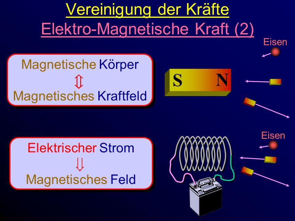 Vereinigung der Kräfte Elektro-Magnetische Kraft (2) Magnetische Körper Magnetisches Kraftfeld Magnetische Körper Magnetisches Kraftfeld Elektrischer Strom Magnetisches Feld Elektrischer Strom Magnetisches Feld Eisen N S
