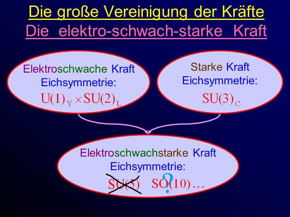 Elektroschwache Kraft Eichsymmetrie: Die große Vereinigung der Kräfte Die elektro-schwach-starke Kraft Starke Kraft Eichsymmetrie: Elektroschwachstarke Kraft Eichsymmetrie: ?