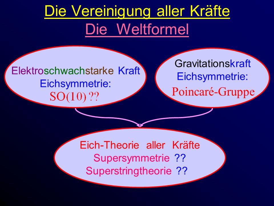 Elektroschwachstarke Kraft Eichsymmetrie: Die Vereinigung aller Kräfte Die Weltformel Gravitationskraft Eichsymmetrie: Eich-Theorie aller Kräfte Supersymmetrie ?.