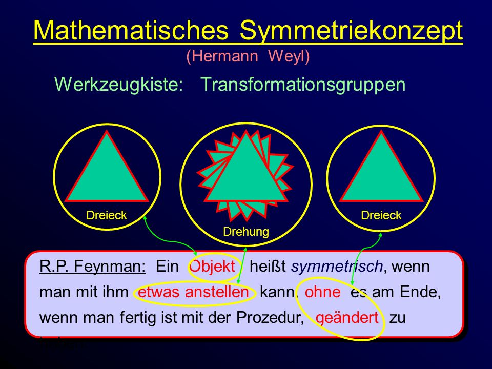 Mathematisches Symmetriekonzept (Hermann Weyl) Werkzeugkiste: Transformationsgruppen R.P.