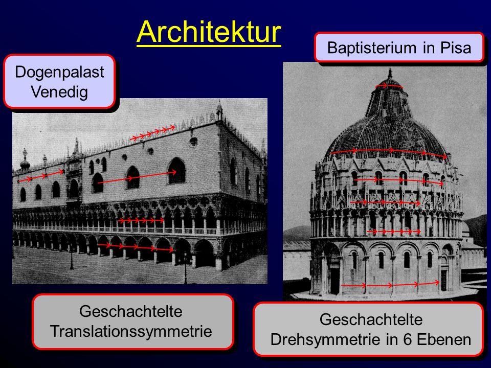 Architektur Geschachtelte Translationssymmetrie Dogenpalast Venedig Dogenpalast Venedig Baptisterium in Pisa Geschachtelte Drehsymmetrie in 6 Ebenen