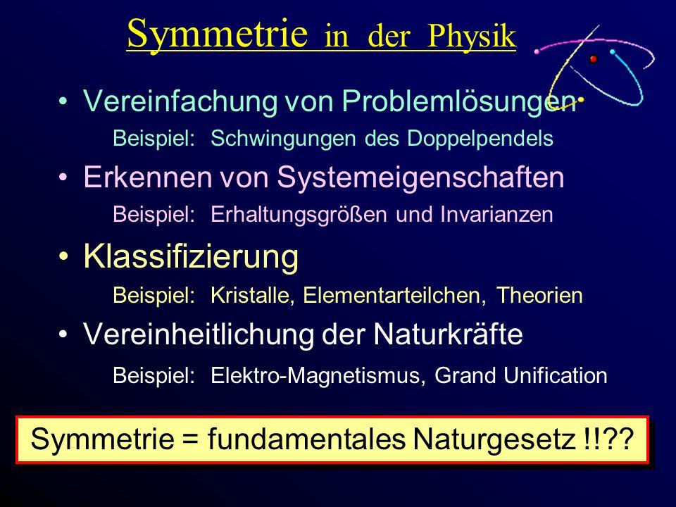 Symmetrie in der Physik Vereinfachung von Problemlösungen Beispiel: Schwingungen des Doppelpendels Erkennen von Systemeigenschaften Beispiel: Erhaltungsgrößen und Invarianzen Klassifizierung Beispiel: Kristalle, Elementarteilchen, Theorien Vereinheitlichung der Naturkräfte Beispiel: Elektro-Magnetismus, Grand Unification Symmetrie = fundamentales Naturgesetz !!??