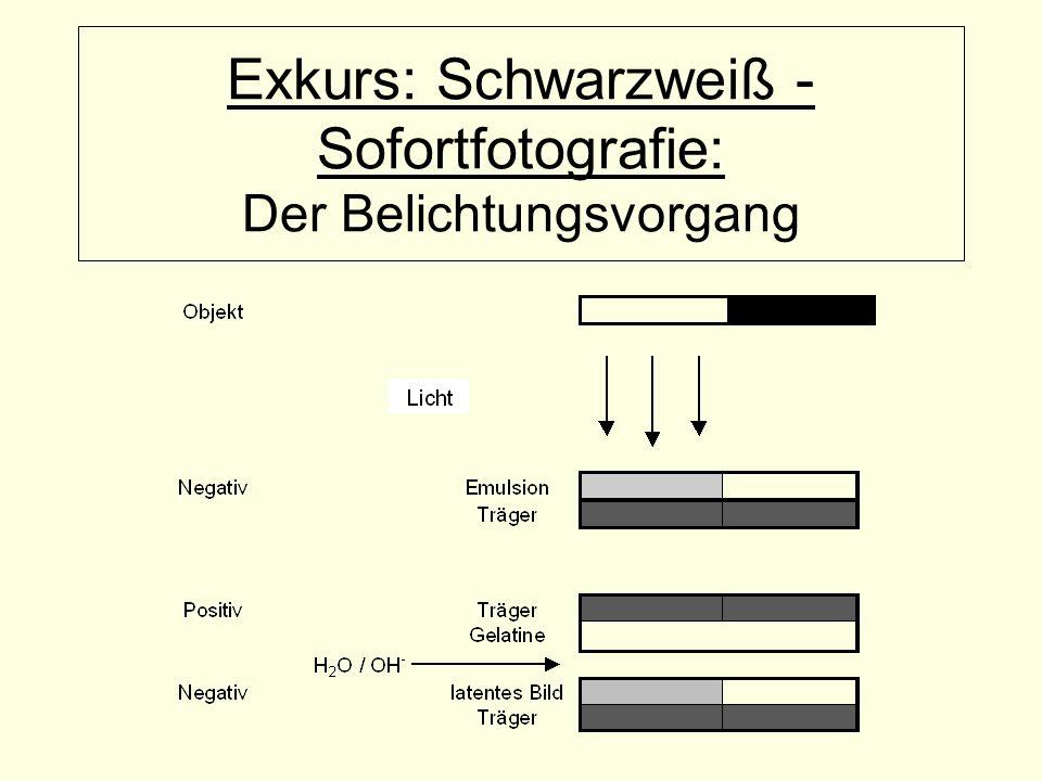 Grundprinzip der Farbstoffdiffusion beim Polaroid - Verfahren