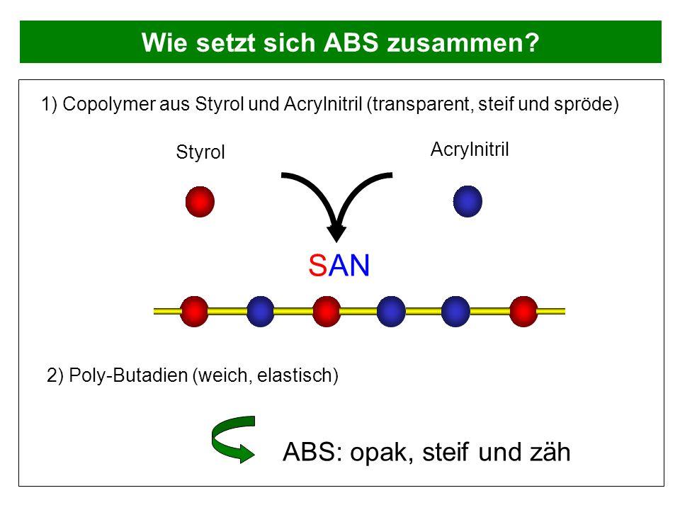 Wie setzt sich ABS zusammen? SAN Styrol Acrylnitril 1) Copolymer aus Styrol und Acrylnitril (transparent, steif und spröde) 2) Poly-Butadien (weich, e