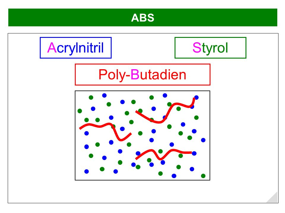 ABS StyrolAcrylnitril Poly-Butadien