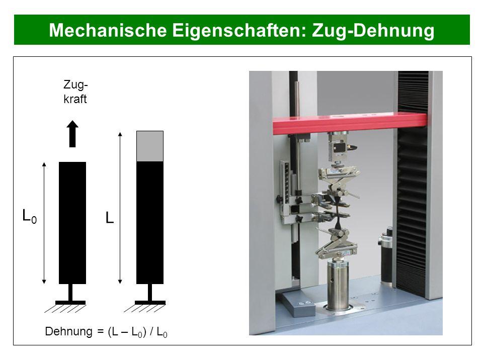 Mechanische Eigenschaften: Zug-Dehnung Zug- kraft L0L0 L Dehnung = (L – L 0 ) / L 0