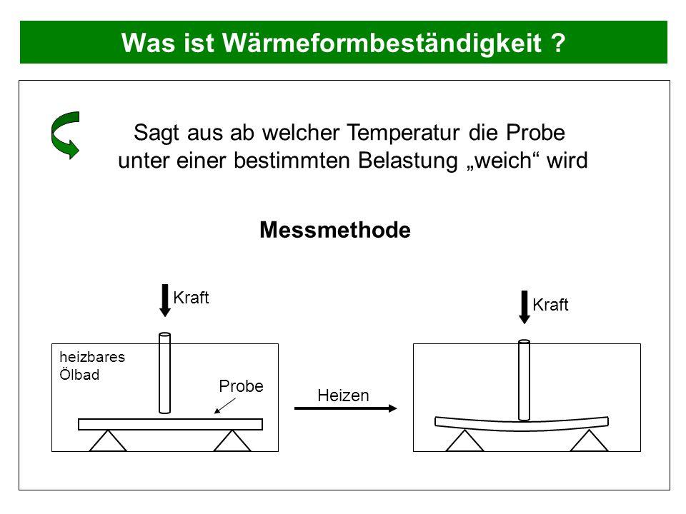Was ist Wärmeformbeständigkeit ? Sagt aus ab welcher Temperatur die Probe unter einer bestimmten Belastung weich wird Messmethode Kraft heizbares Ölba