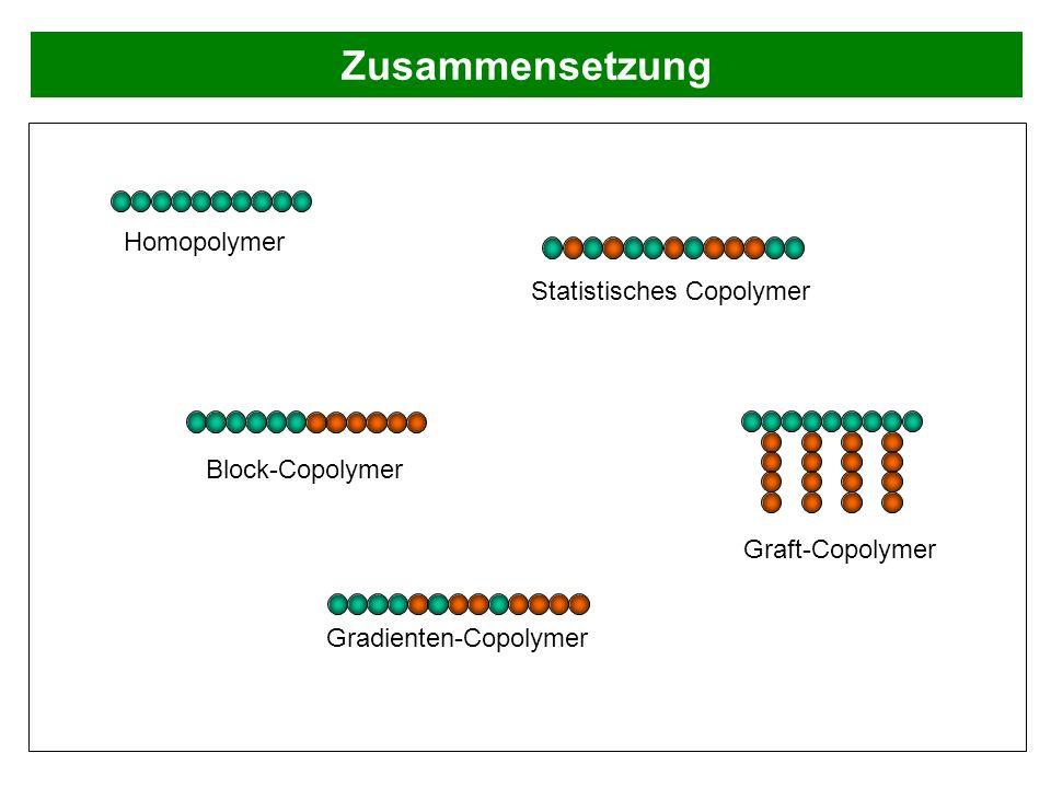 Zusammensetzung Homopolymer Block-Copolymer Statistisches Copolymer Graft-Copolymer Gradienten-Copolymer