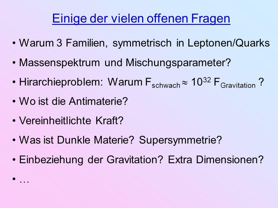 Einige der vielen offenen Fragen Warum 3 Familien, symmetrisch in Leptonen/Quarks Massenspektrum und Mischungsparameter? Hirarchieproblem: Warum F sch