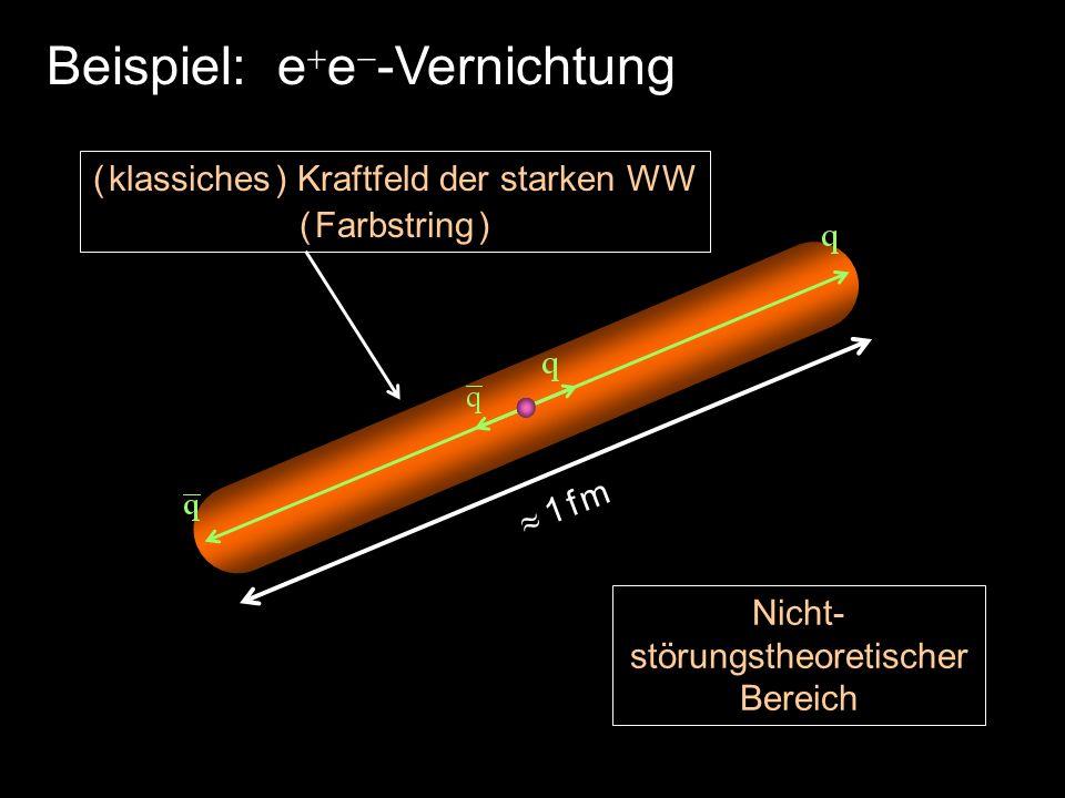 Beispiel: e e -Vernichtung 1 f m ( klassiches ) Kraftfeld der starken WW ( Farbstring ) Nicht- störungstheoretischer Bereich