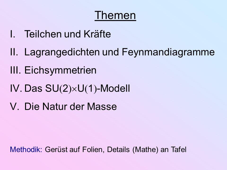 Themen I.Teilchen und Kräfte II.Lagrangedichten und Feynmandiagramme III.Eichsymmetrien IV.Das SU 2 U 1 -Modell V.Die Natur der Masse Methodik: Gerüst
