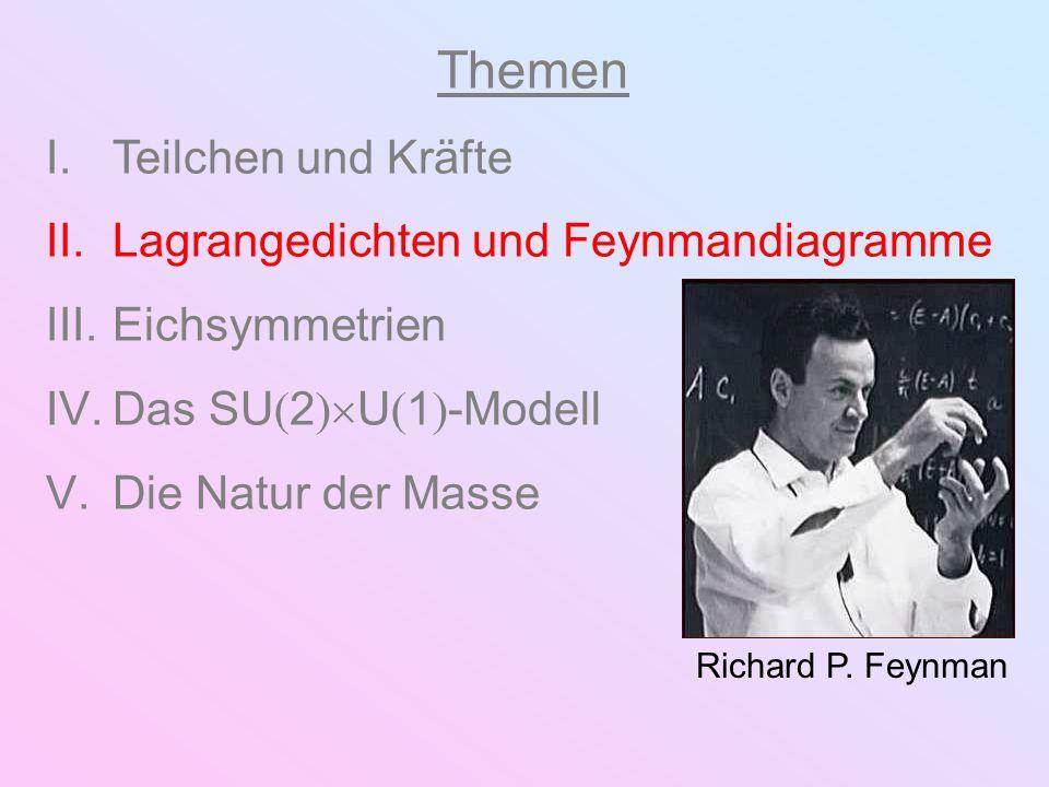 Themen I.Teilchen und Kräfte II.Lagrangedichten und Feynmandiagramme III.Eichsymmetrien IV.Das SU 2 U 1 -Modell V.Die Natur der Masse Richard P. Feynm