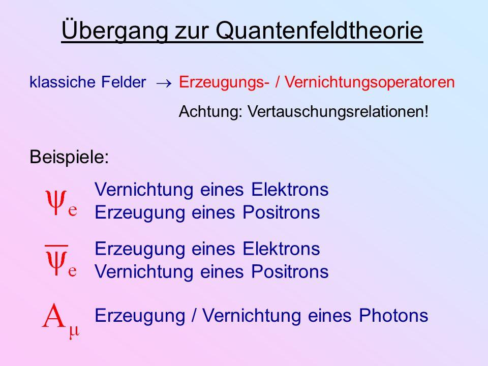 Übergang zur Quantenfeldtheorie klassiche Felder Erzeugungs- / Vernichtungsoperatoren Achtung: Vertauschungsrelationen! Beispiele: Vernichtung eines E
