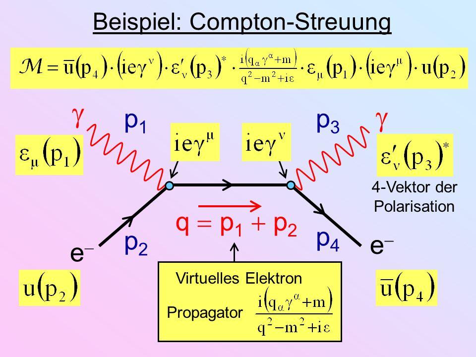 e e Beispiel: Compton-Streuung p1p1 p2p2 p3p3 p4p4 q p 1 p 2 Virtuelles Elektron Propagator 4-Vektor der Polarisation