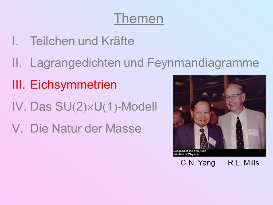 Themen I.Teilchen und Kräfte II.Lagrangedichten und Feynmandiagramme III.Eichsymmetrien IV.Das SU 2 U 1 -Modell V.Die Natur der Masse C.N. YangR.L. Mi