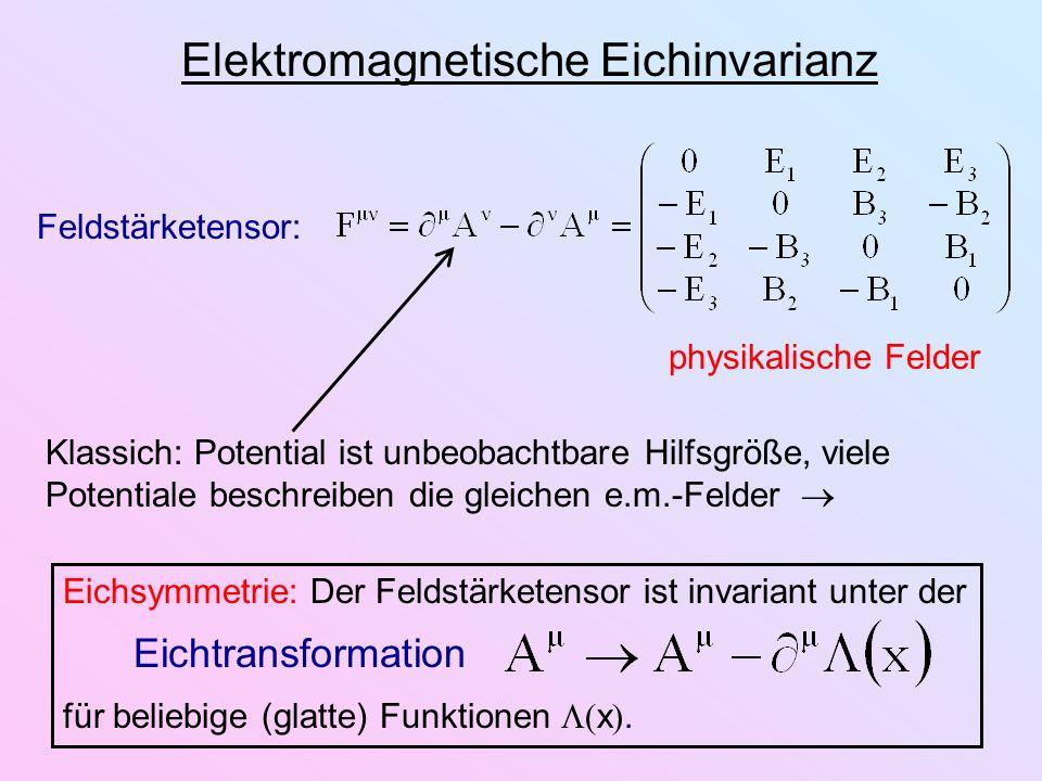 Elektromagnetische Eichinvarianz Feldstärketensor: physikalische Felder Klassich: Potential ist unbeobachtbare Hilfsgröße, viele Potentiale beschreibe