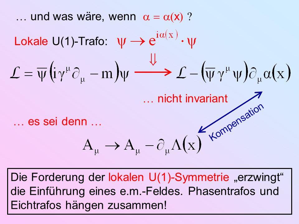 und was wäre, wenn x nicht invariant es sei denn Kompensation Lokale U(1)-Trafo: Die Forderung der lokalen U(1)-Symmetrie erzwingt die Einführung eine