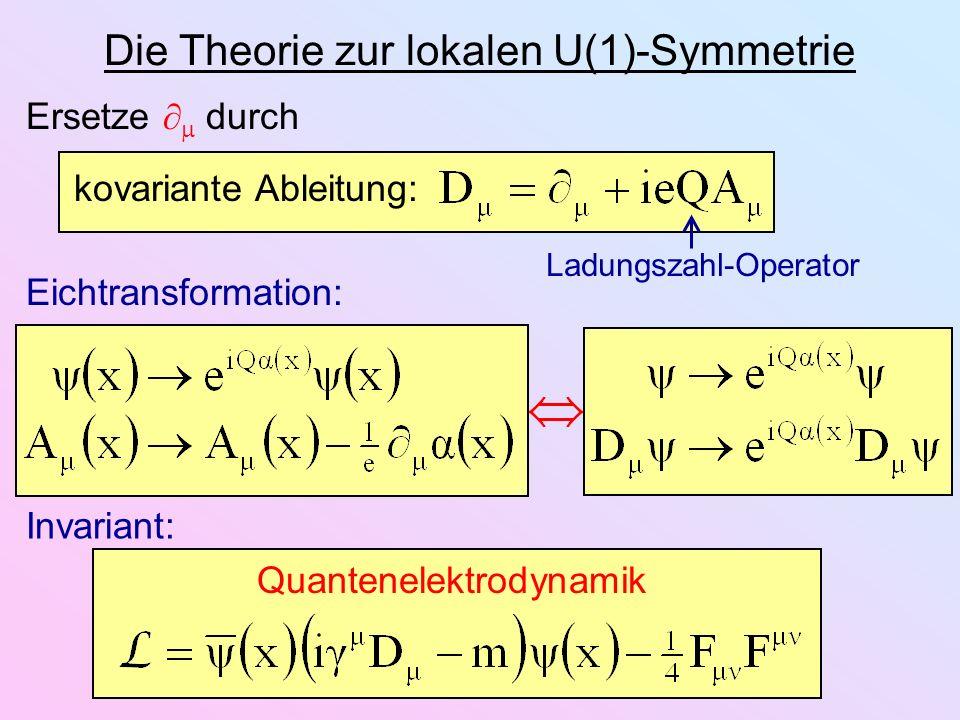 Die Theorie zur lokalen U(1)-Symmetrie kovariante Ableitung: Ladungszahl-Operator Ersetze durch Eichtransformation: Quantenelektrodynamik Invariant: