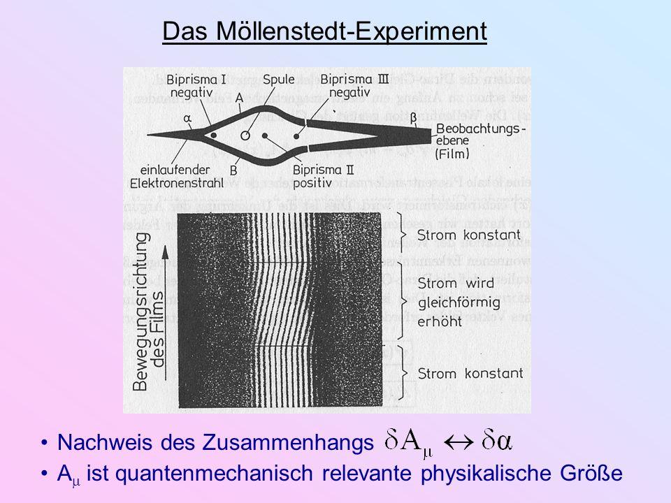 Das Möllenstedt-Experiment Nachweis des Zusammenhangs A ist quantenmechanisch relevante physikalische Größe