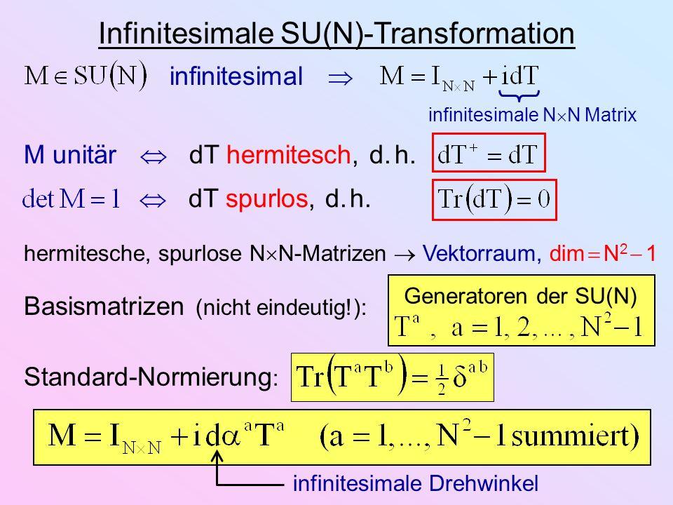 Infinitesimale SU(N)-Transformation infinitesimal infinitesimale N N Matrix M unitär dT hermitesch, d. h. dT spurlos, d. h. hermitesche, spurlose N N-
