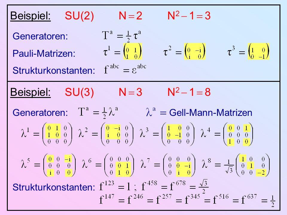 Beispiel: SU(2) N 2 N 2 1 3 Generatoren: Pauli-Matrizen: Strukturkonstanten: Beispiel: SU(3) N 3 N 2 1 8 Generatoren: Gell-Mann-Matrizen Strukturkonst