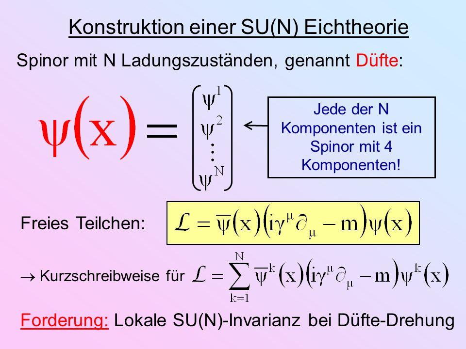 Konstruktion einer SU(N) Eichtheorie Spinor mit N Ladungszuständen, genannt Düfte: Jede der N Komponenten ist ein Spinor mit 4 Komponenten! Freies Tei