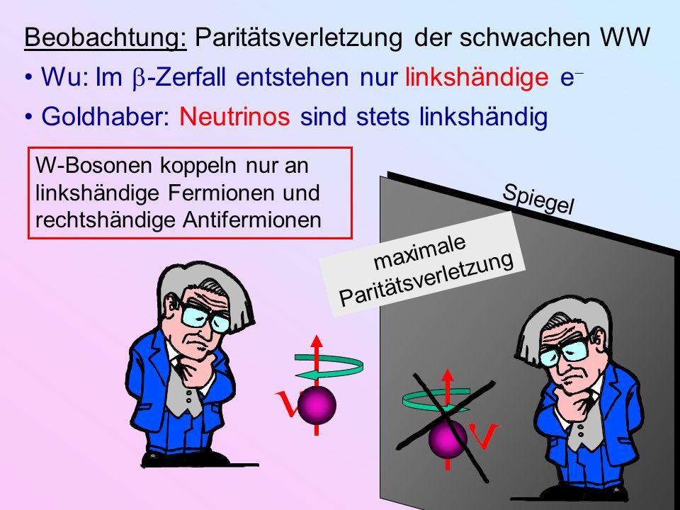 Beobachtung: Paritätsverletzung der schwachen WW Wu: Im -Zerfall entstehen nur linkshändige e Goldhaber: Neutrinos sind stets linkshändig Spiegel maxi