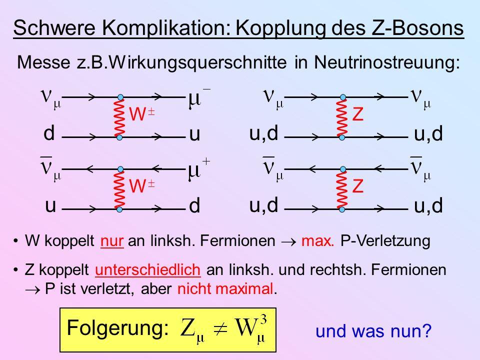 Schwere Komplikation: Kopplung des Z-Bosons Messe z.B.Wirkungsquerschnitte in Neutrinostreuung: u,d Z d u W Z u d W W koppelt nur an linksh. Fermionen