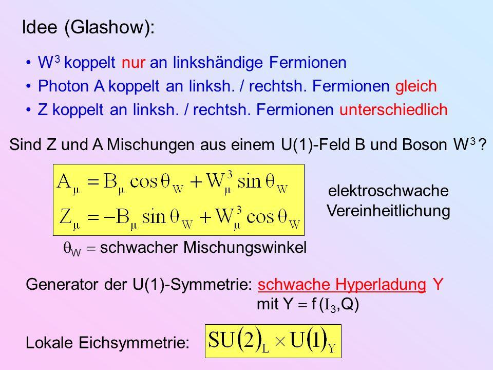 Idee (Glashow): W 3 koppelt nur an linkshändige Fermionen Photon A koppelt an linksh. / rechtsh. Fermionen gleich Z koppelt an linksh. / rechtsh. Ferm