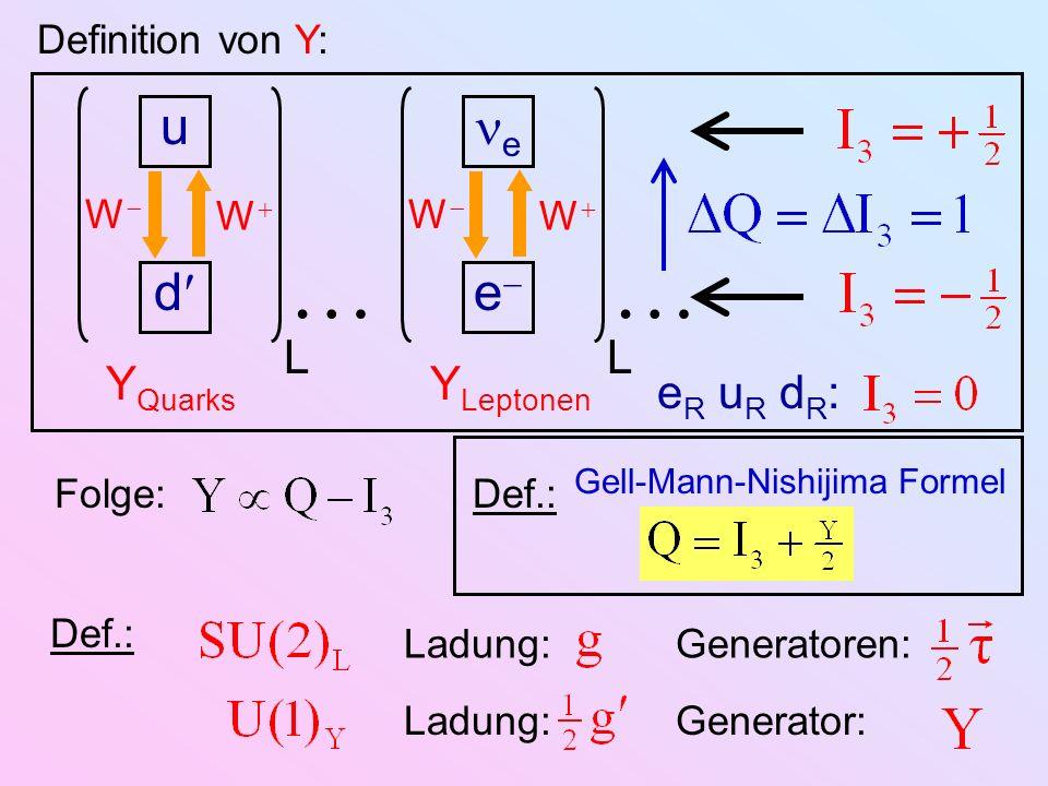 Definition von Y: u d e e Y Quarks Y Leptonen W W W W Folge: Def.: Gell-Mann-Nishijima Formel Def.: Ladung: Generatoren: Ladung: Generator: LL e R u R