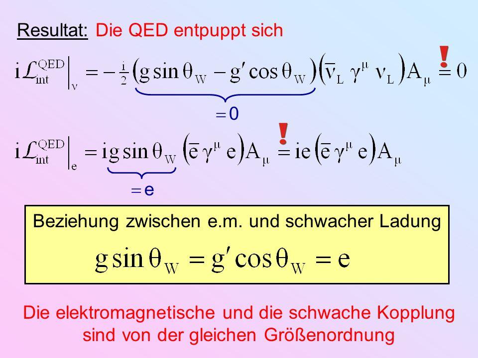 Resultat: Die QED entpuppt sich 0 e Beziehung zwischen e.m. und schwacher Ladung Die elektromagnetische und die schwache Kopplung sind von der gleiche